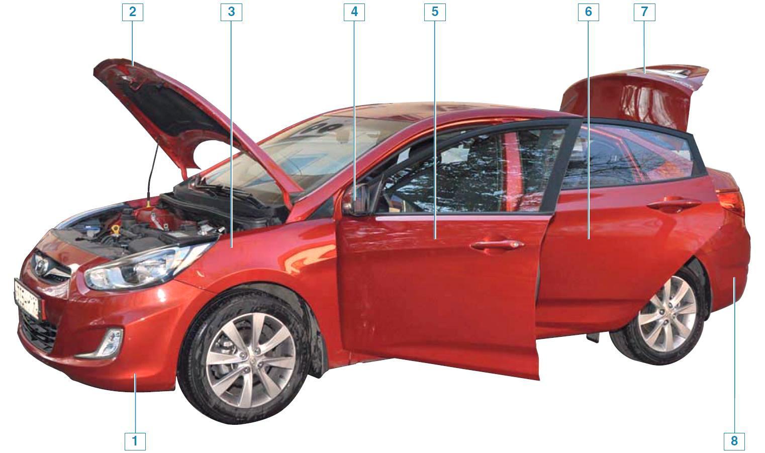 Кузов Hyundai Solaris