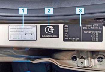 Паспортные данные автомобиля Хендай Солярис