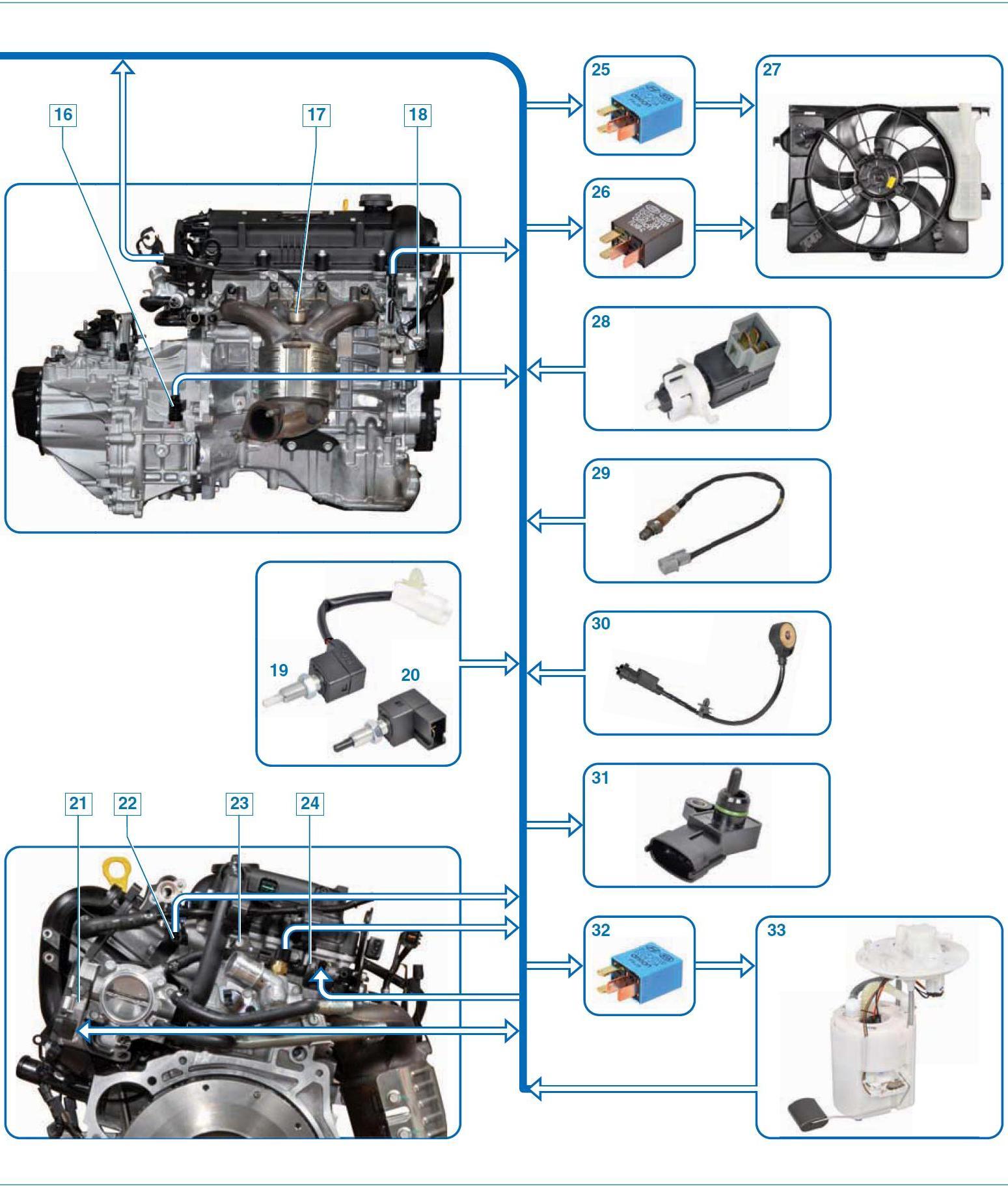 Система управления двигателем Хендай Солярис
