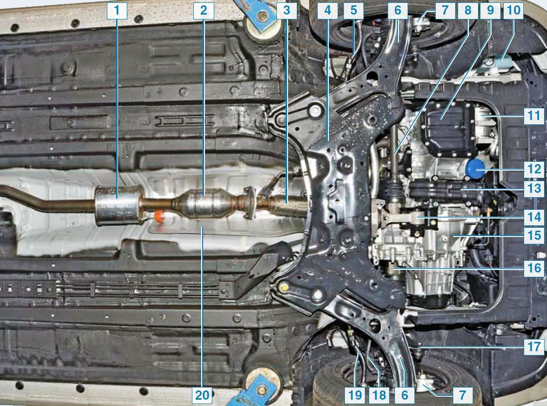 Расположение основных узлов и агрегатов автомобиля Хендай Солярис